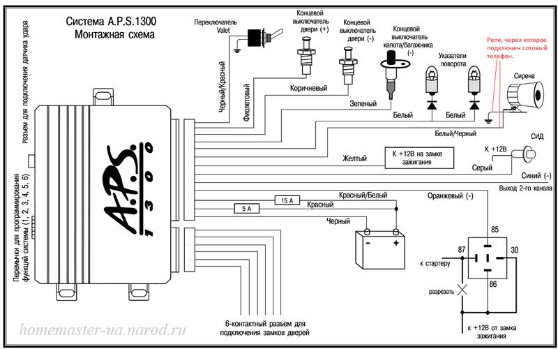 авто сигнализации APS-35